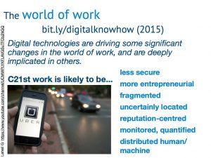 Future of work slide 7