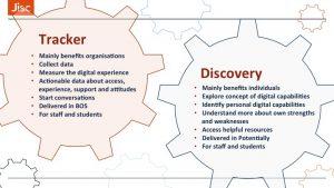 Tracker vs Discovery